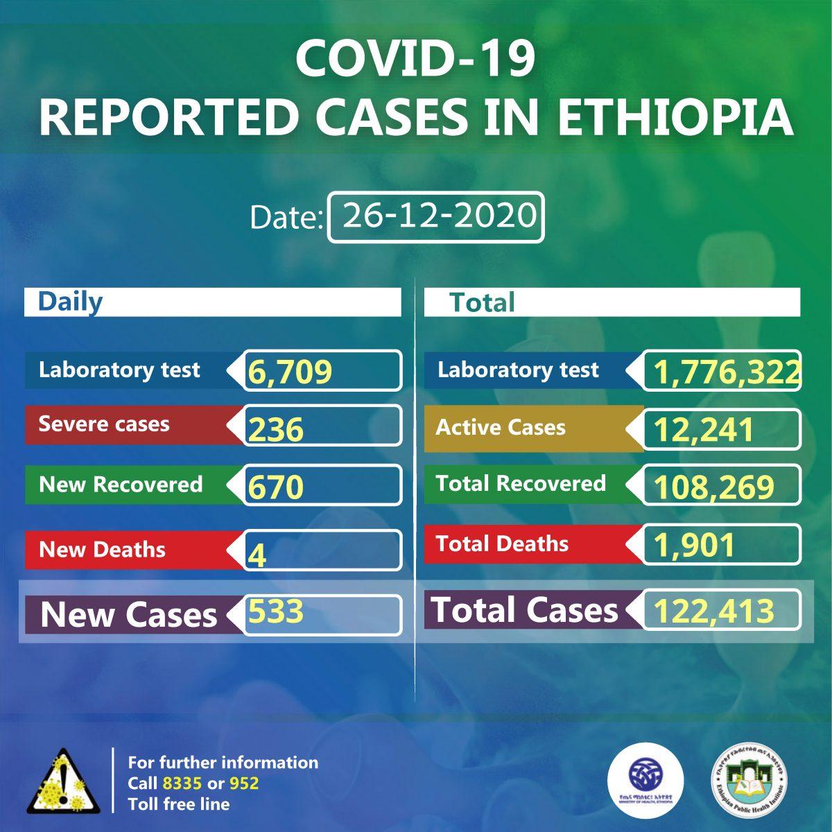 Status update on COVID19 Ethiopia December 26, 2020