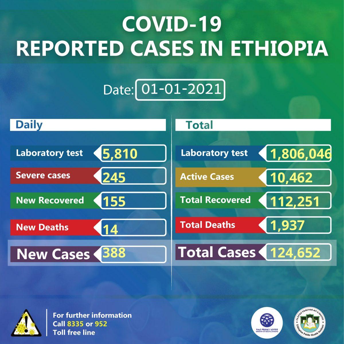 Status update on COVID19 Ethiopia January 1, 2021