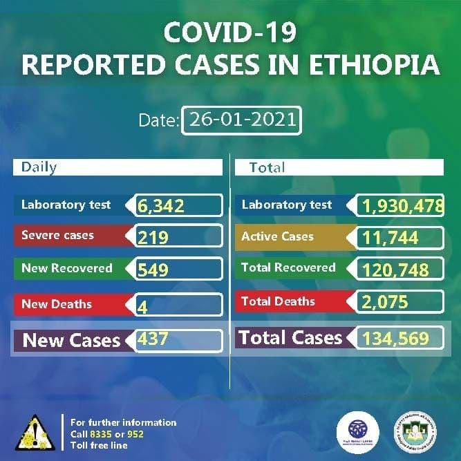 Status update on COVID19 Ethiopia January 26, 2021