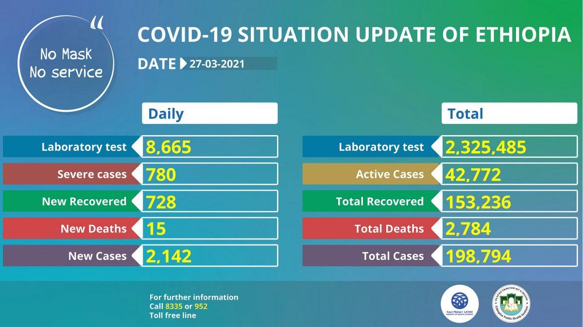 Status update on COVID19 Ethiopia March 27, 2021