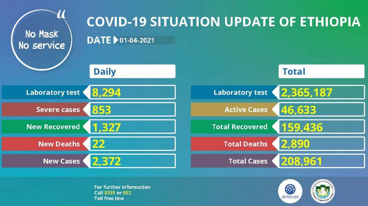 Status update on COVID19 Ethiopia April 1, 2021