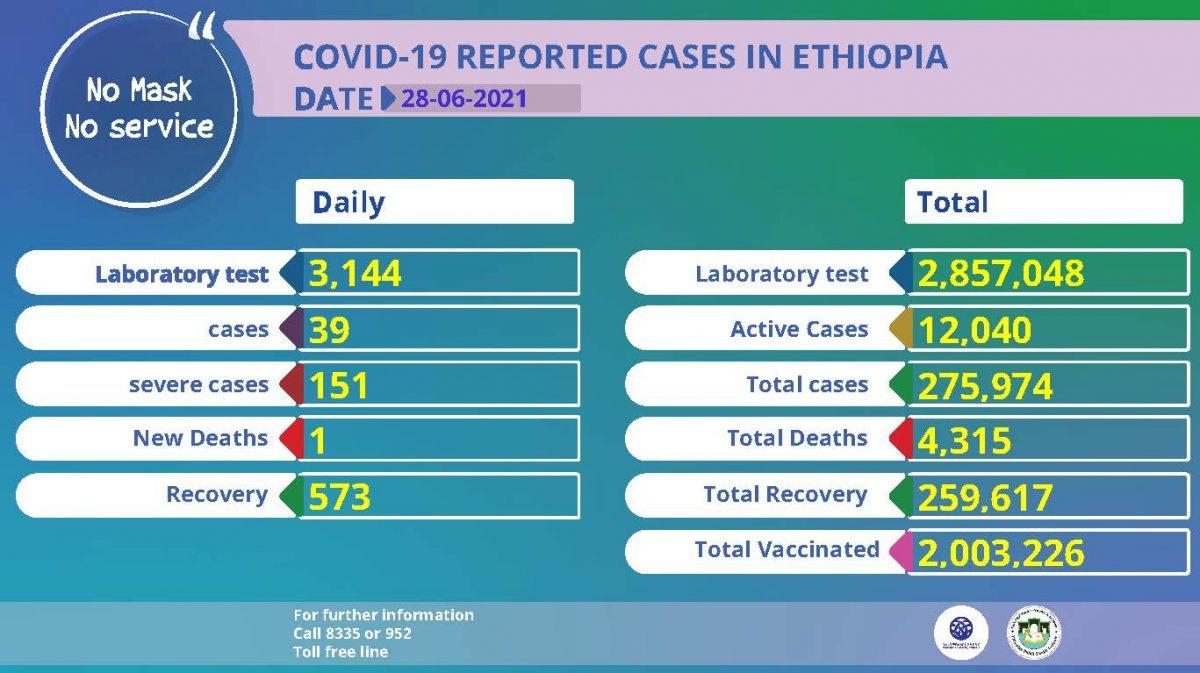 Status update on COVID19 Ethiopia June 28, 2021